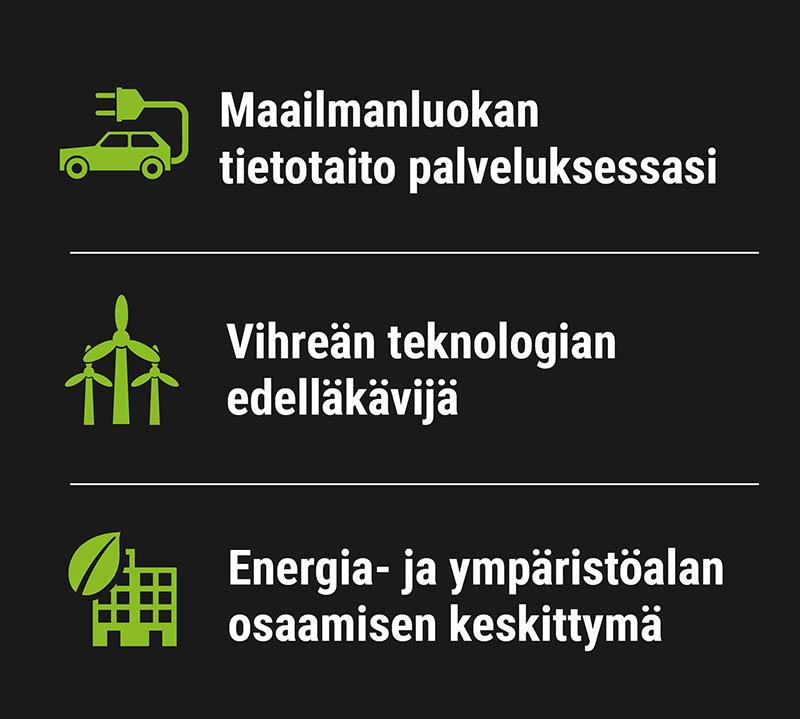 ympäristöalan yritykset Kauniainen